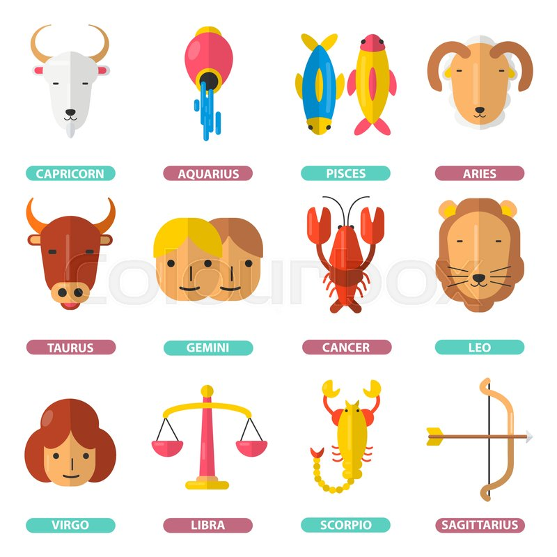 Zodiac Signs Horoscope Poster Of Twelve Astrological Horoscope