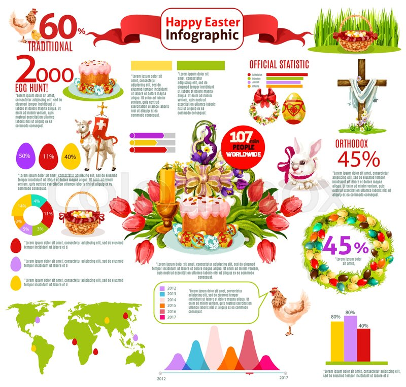 Easter infographic template design easter holidays traditional easter infographic template design easter holidays traditional symbols of egg rabbit bunny cake flower chicken egg hunt basket lamb and cross with maxwellsz