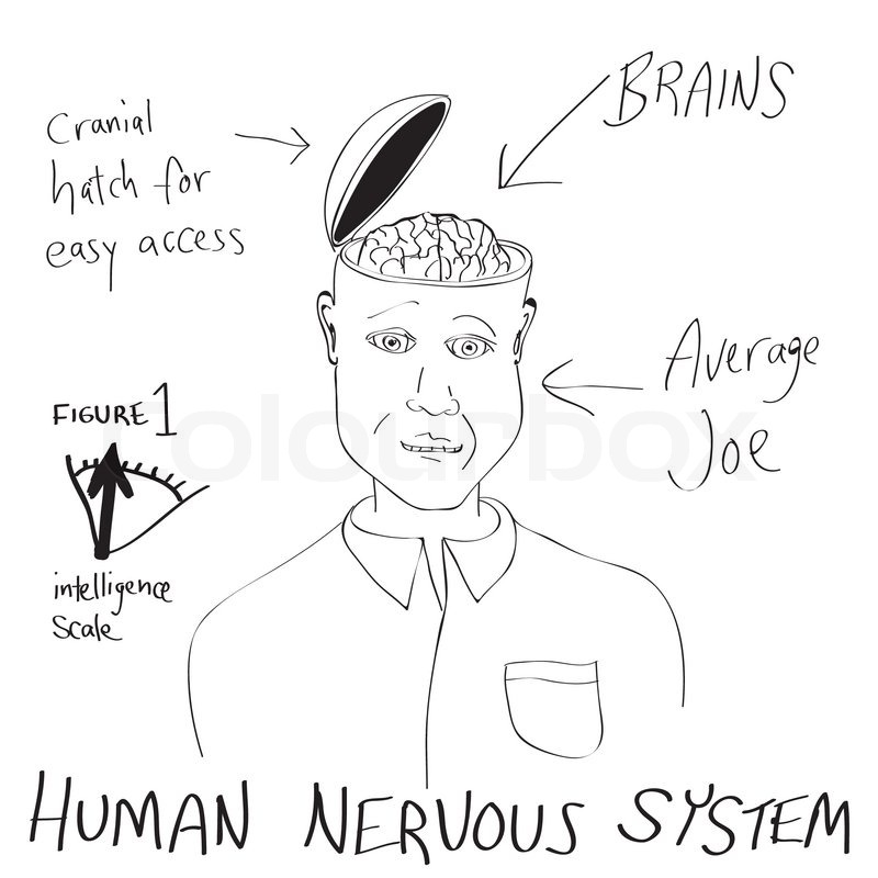 a funny cartoon diagram of a man with his head opening up