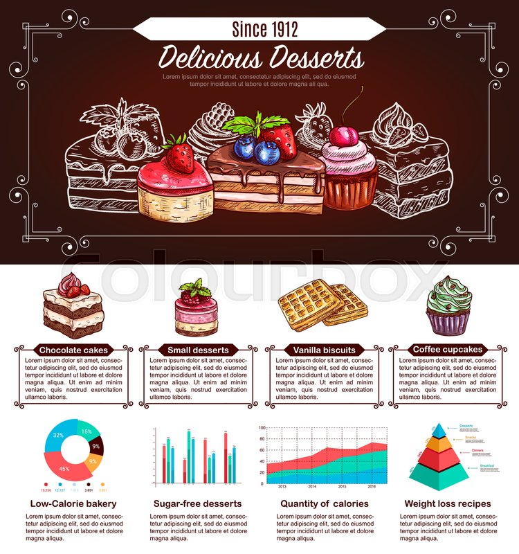 Dessert, cake and cupcake infographics. Bar graph, pie and ...