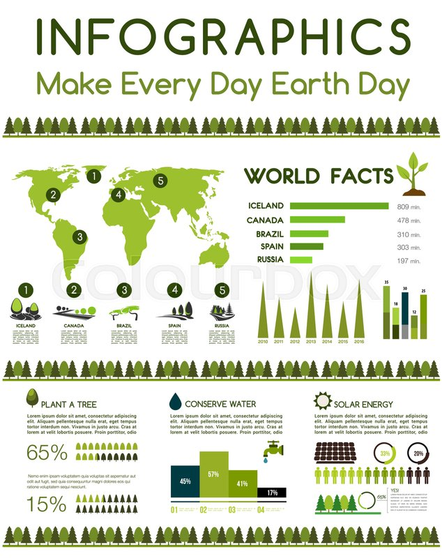 Earth day infographics template world environment conservation on earth day infographics template world environment conservation on pollution facts in world map deforestation green energy and recycling concept design ccuart Gallery