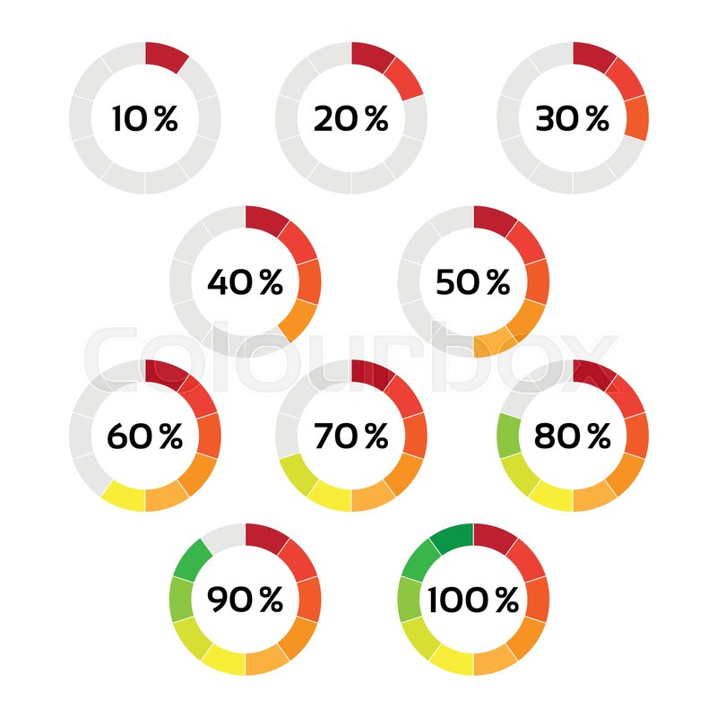 Set of ten color percentage indicators isolated on a white set of ten color percentage indicators isolated on a white background vector circle diagram with ten steps from 10 to 100 progress indicator for you ccuart Images