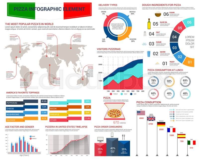 Pizza fast food infographic template design pizza toppings world pizza toppings world map delivery and order types diagram timeline and bar graph of pizzeria visitors by age and gender pizza dough ingredient pie chart gumiabroncs Images