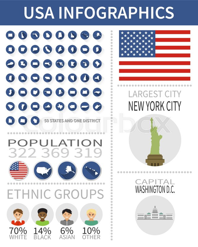 Set Of Flat Design Icons And Infographics Elements With Landmarks