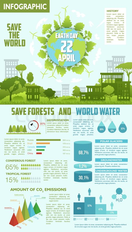 Save forest and water infographics for earth day concept design save forest and water infographics for earth day concept design chart and graph of deforestation per country co2 emissions world water resources diagram ccuart Gallery
