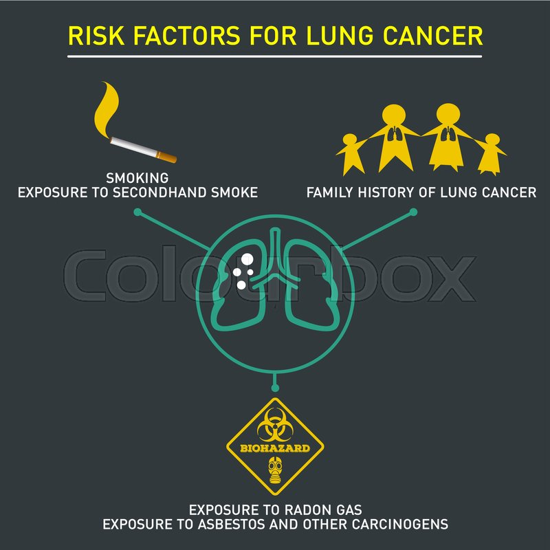 Risk factors for lung cancer vector     | Stock vector | Colourbox