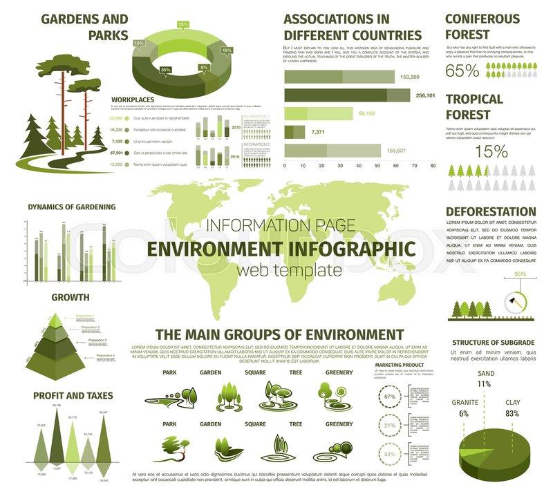 green gardens and parks planting vector infographics for. Black Bedroom Furniture Sets. Home Design Ideas