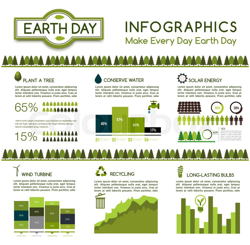 Ecology Protection Infographic Chart Graph And Diagram