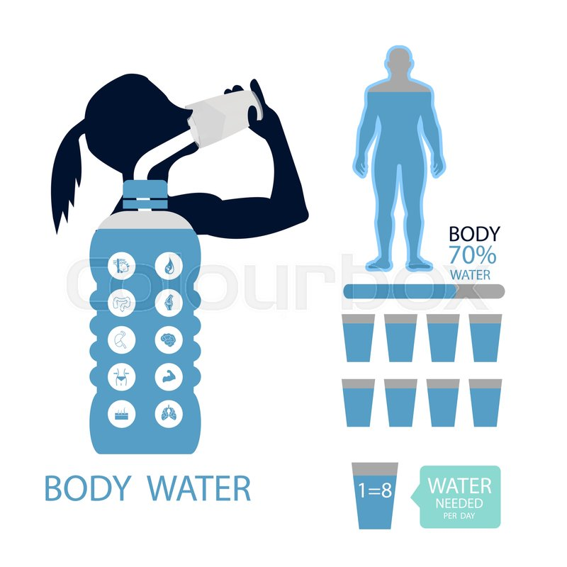 body health infographic illustration drink water icon dehydration