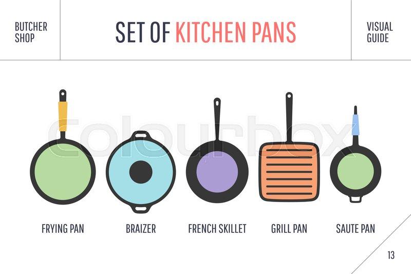 Restaurant Kitchenware set of kitchen pans. poster kitchenware - pans, grill, pot