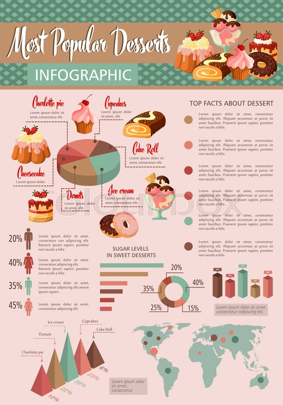 Desserts infographics. Vector design elements on cakes and