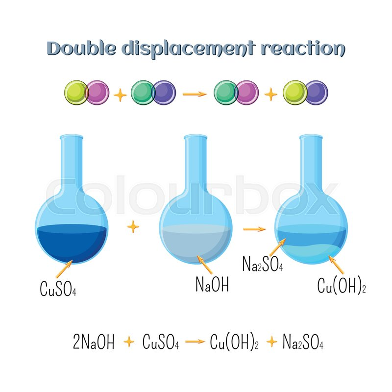 Double Displacement Reaction Sodium Hydroxide And Copper Sulfate