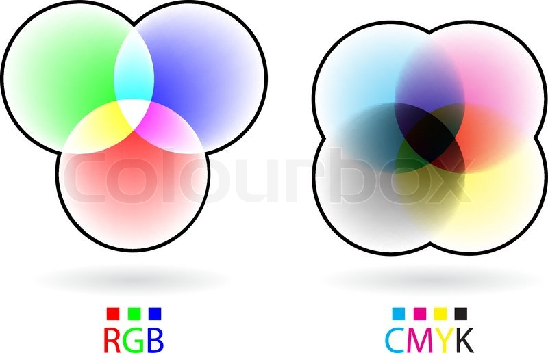 Illustration Chart Explaining Difference Between RGB And CMYK Color Modes,  Vector