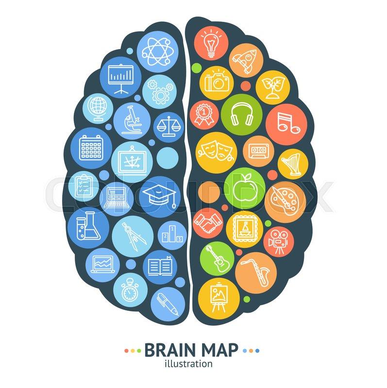 Human Brain Map Concept Card Left And Right Hemisphere Creativity
