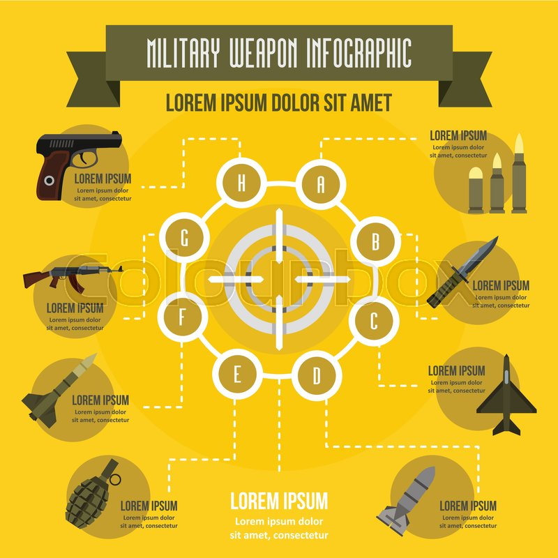Military Weapon Infographic Banner Concept Flat Illustration Of