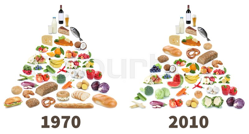 Stock image of 'Food pyramid healthy eating comparison fruits and vegetables fruit collage isolated on a white background'