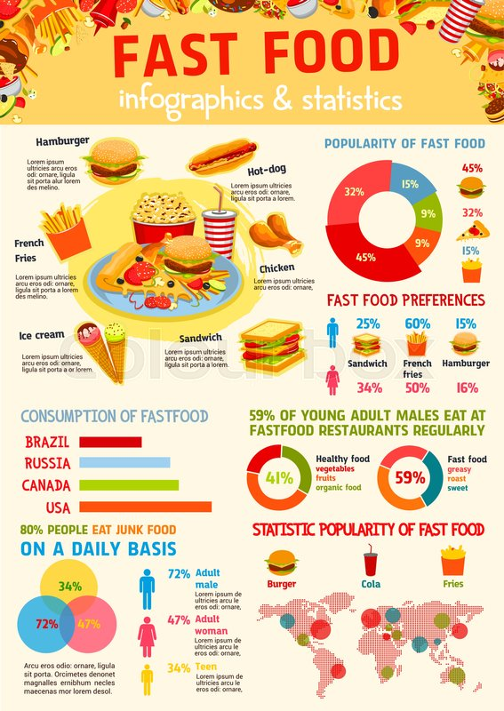 fast food infographic and world map
