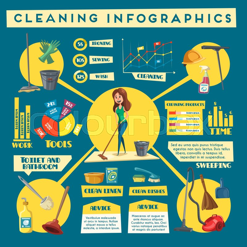 Cleaning Service Infographics Design Chart And Graph With