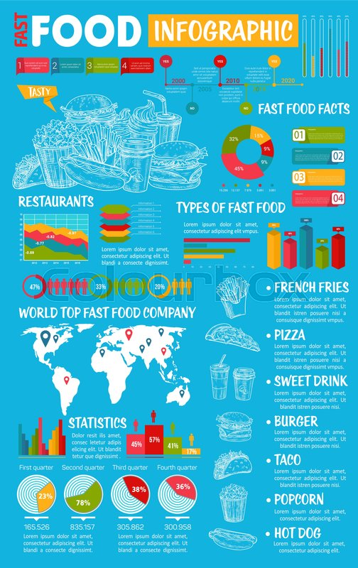 fast food infographics template  fast food restaurant and