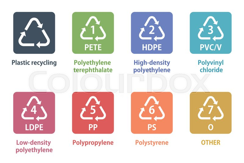 Plastic Recycling Icons And Symbols Vector Illustration Stock