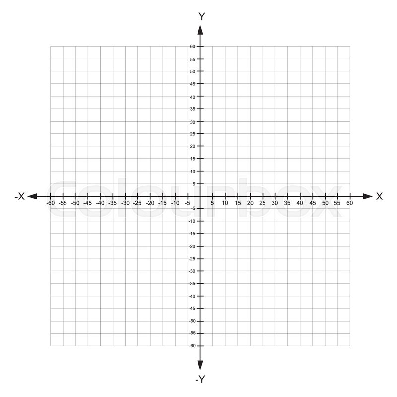 Blank x and y axis Cartesian coordinate plane with numbers ...