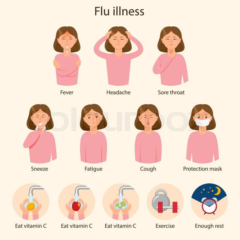flu  influenza symptom and prevention  infographic Sick Clip Art sick person in bed clipart