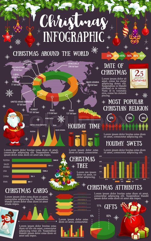 Christmas and new year holidays infographic template santa xmas christmas and new year holidays infographic template santa xmas tree and gift info chart and graph winter holidays statistics world map and diagram maxwellsz