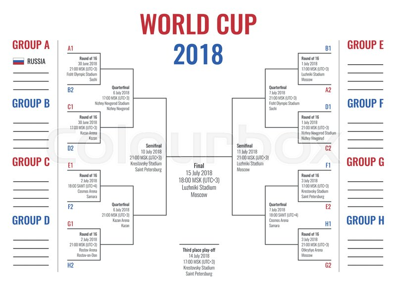 World Cup 2018 Playoff Schedule