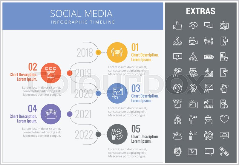 Social media infographic timeline template, elements and icons ...