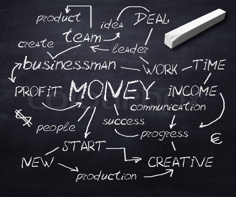 alphaDictionary * Free Business Dictionary - Free Business ...