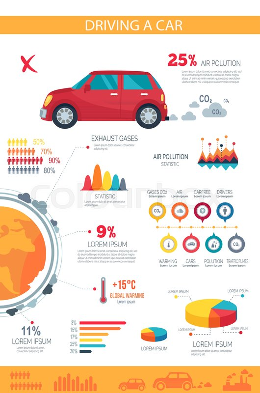 Driving A Car Disadvantages On Poster With Pie Charts Bar Graphs