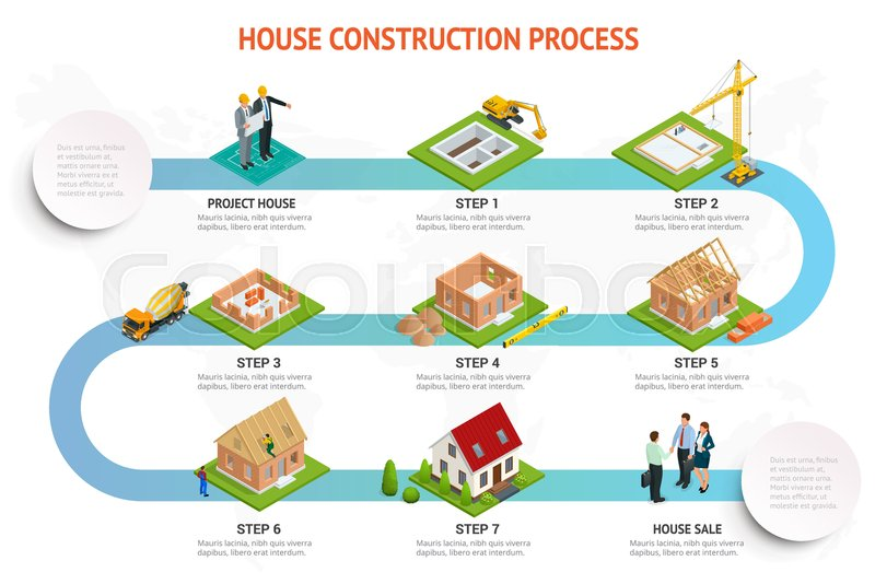 Infographic construction of a brick house house building for Cost of building a house in louisiana