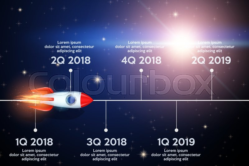 business concept of timeline roadmap in space task execution plan