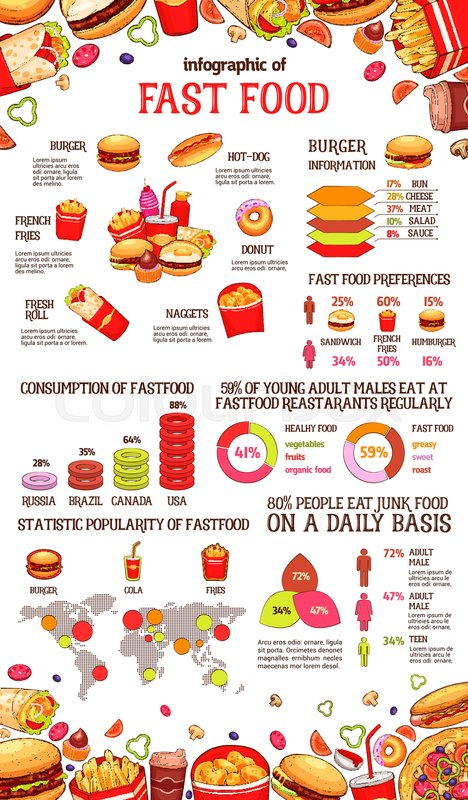 Fast Food Infographic Sketch Template