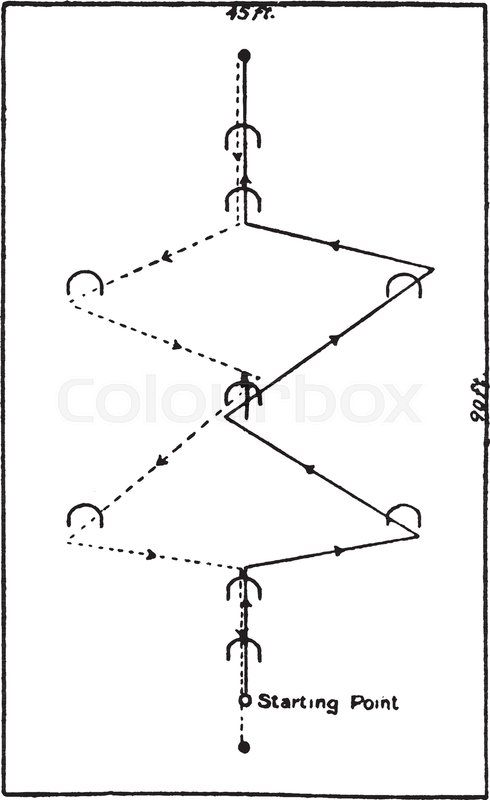 In This Picture This Is A Diagram Of Croquet Ground This Is An