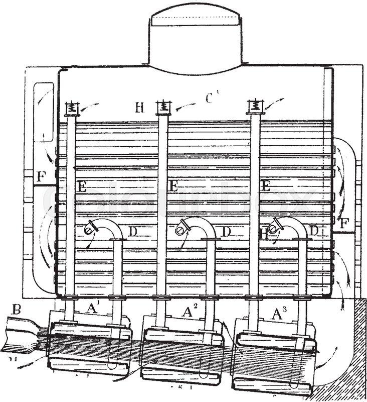 This illustration represents Boiler Combination Steam Generator ...
