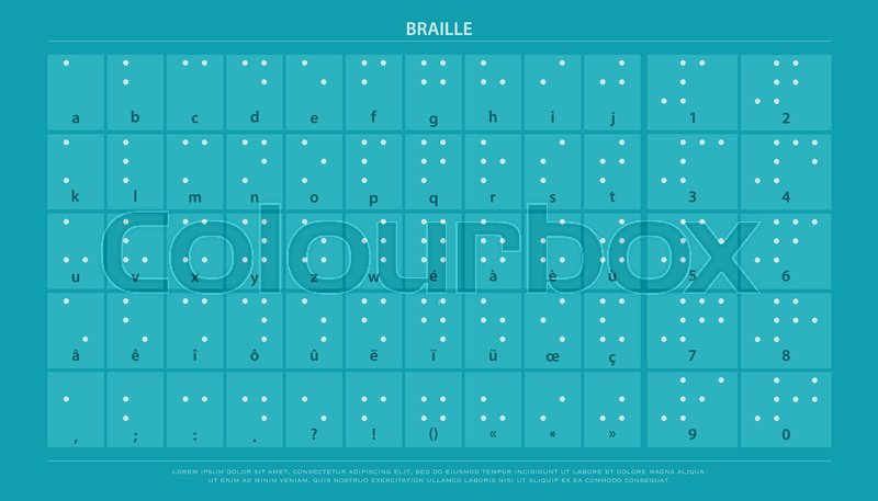 International Braille Alphabet Poster With Latin Letters Numbers