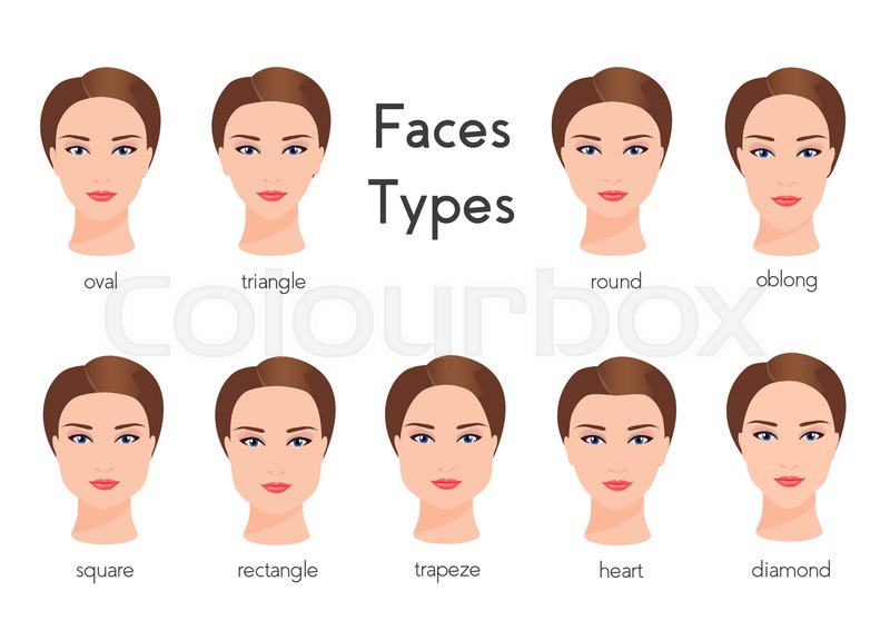 set of different woman face types female face shapes womans face