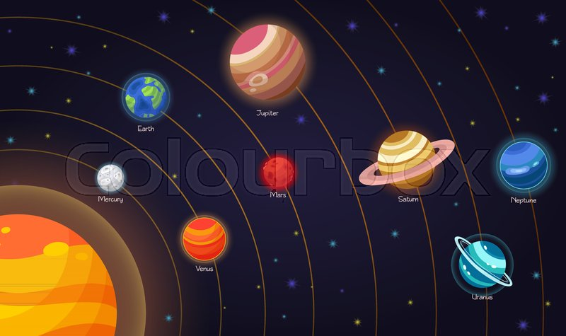 Set of vector flat doodle cartoon icons planets of solar system. Children s education. Wallpaper, background, symbols, template for web design, ...