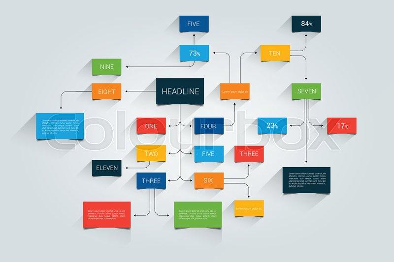 mind map flowchart infographic stock vector colourbox