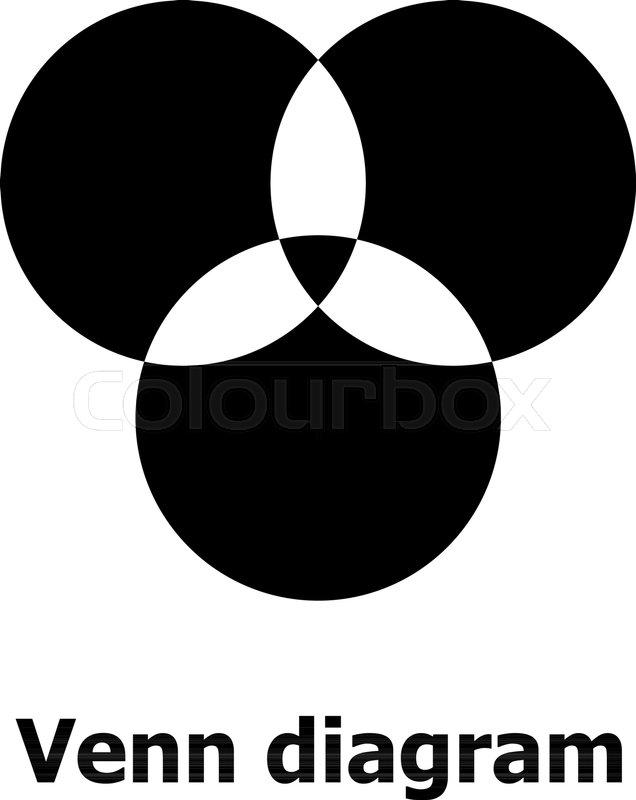 Round Venn Diagram Icon Simple Illustration Of Round Venn