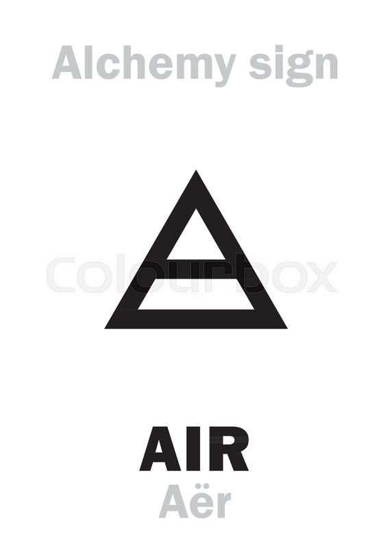 Alchemy Alphabet Air Ar One Of Primary Elements Medieval
