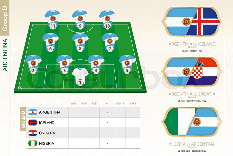 dbcf572378c Argentina football team infographic ...
