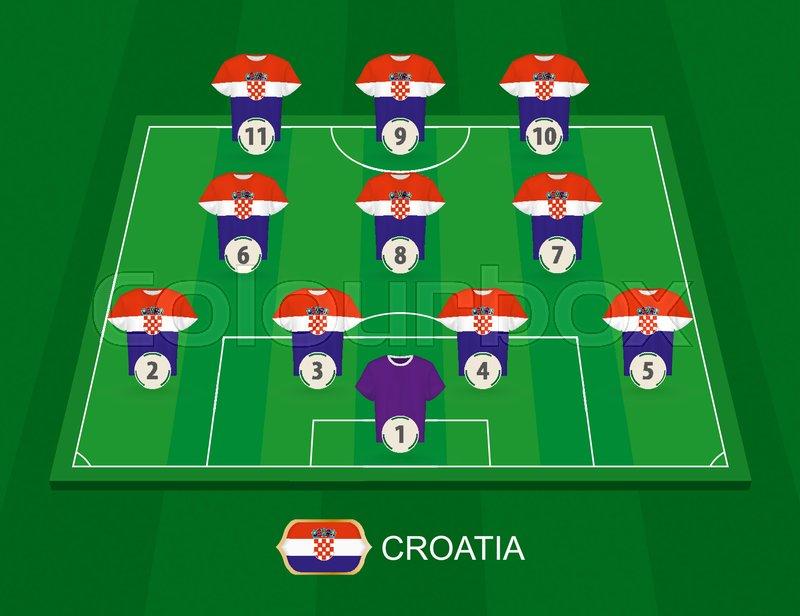 Soccer field with the Croatia national ...  b4fc8105e