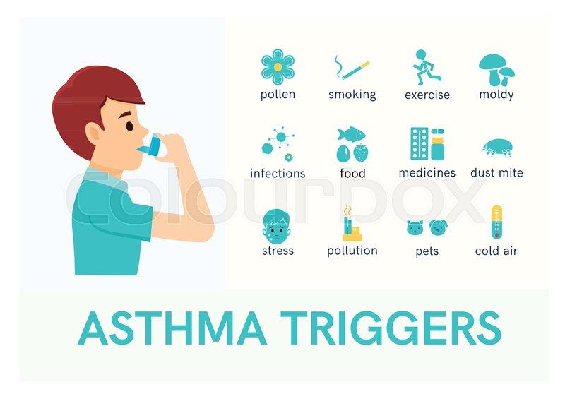 Asthma Triggers Man Use An Stock Vector Colourbox