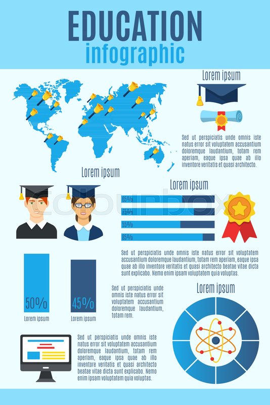 Education Flat Colorful Infographic With World Map And Bells On It Finish Education Computer