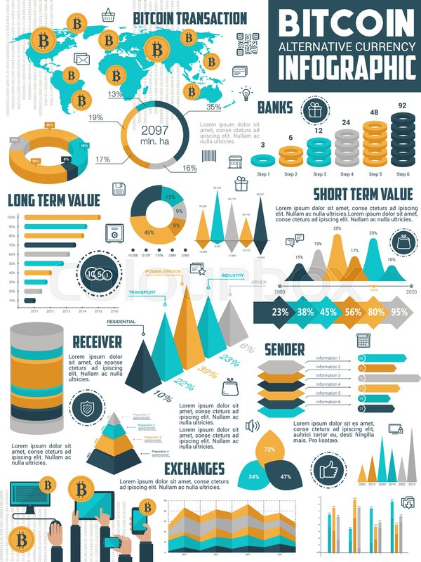 Bitcoin Cryptocurrency Infographic Design Financial Graph And Chart Of Crypto Money Or Digital Cash Exchange Mining Transaction Statistics