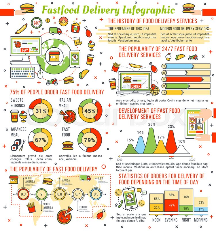 Fast food delivery infographic design graph chart and world map of fast food delivery infographic design graph chart and world map of fast food delivery service development popularity per country and takeaway order gumiabroncs Choice Image