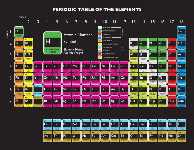 Updated periodic table with livermorium and flerovium for education updated periodic table with livermorium and flerovium for education stock vector colourbox urtaz Choice Image