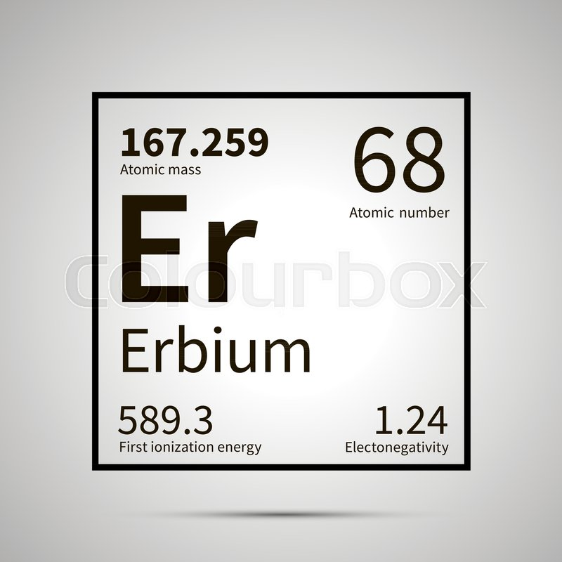 Erbium Chemical Element With First Ionization Energy Atomic Mass